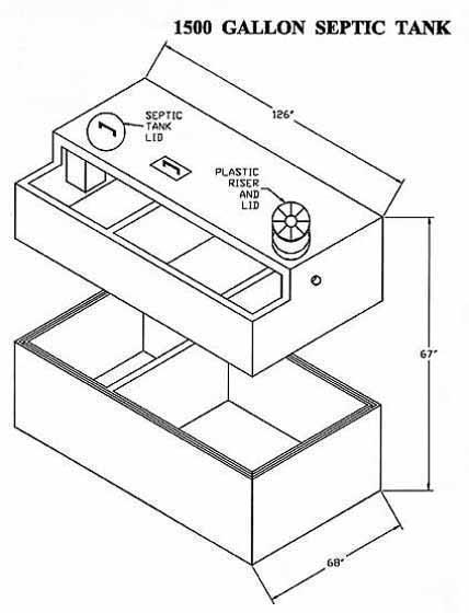1500 Gallon Precast Concrete Septic Tanks, Four Corners Pare