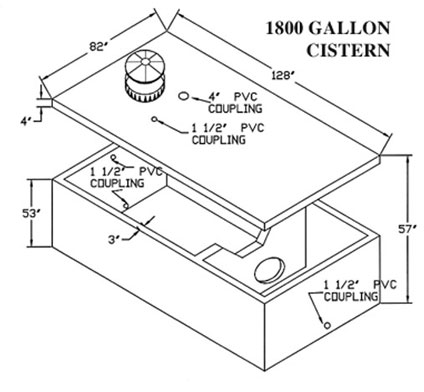 How To Design A Septic System